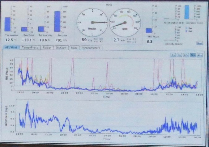 The massive computer room is closed to the public but we did tour the monitoring room. The Array is monitored 24/7 by scientists in case of any problems. This chart shows spikes caused by incoming radio waves.